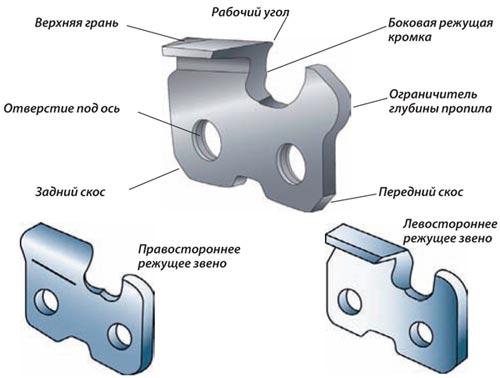 Схема последовательной цепи